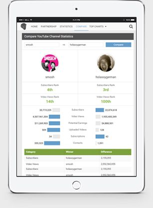 StatSheep compare chart on mobile devices